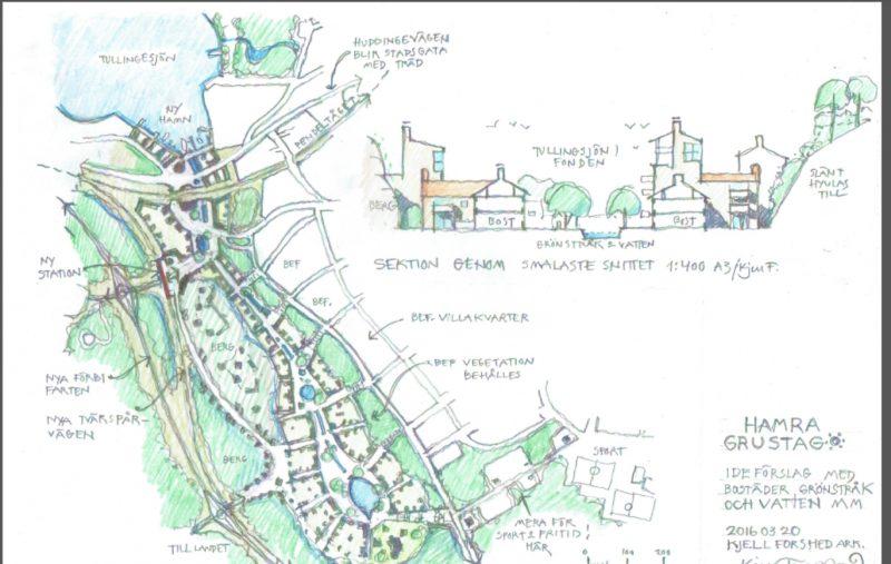 Skiss över möjlig bebyggelse i Hamra grustag. Notera att framtida förbifart och spårväg finns med på skissen.